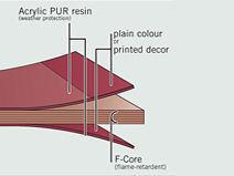 fundermax deutschland dachisolierung. Black Bedroom Furniture Sets. Home Design Ideas